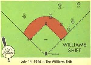 Williams Shift